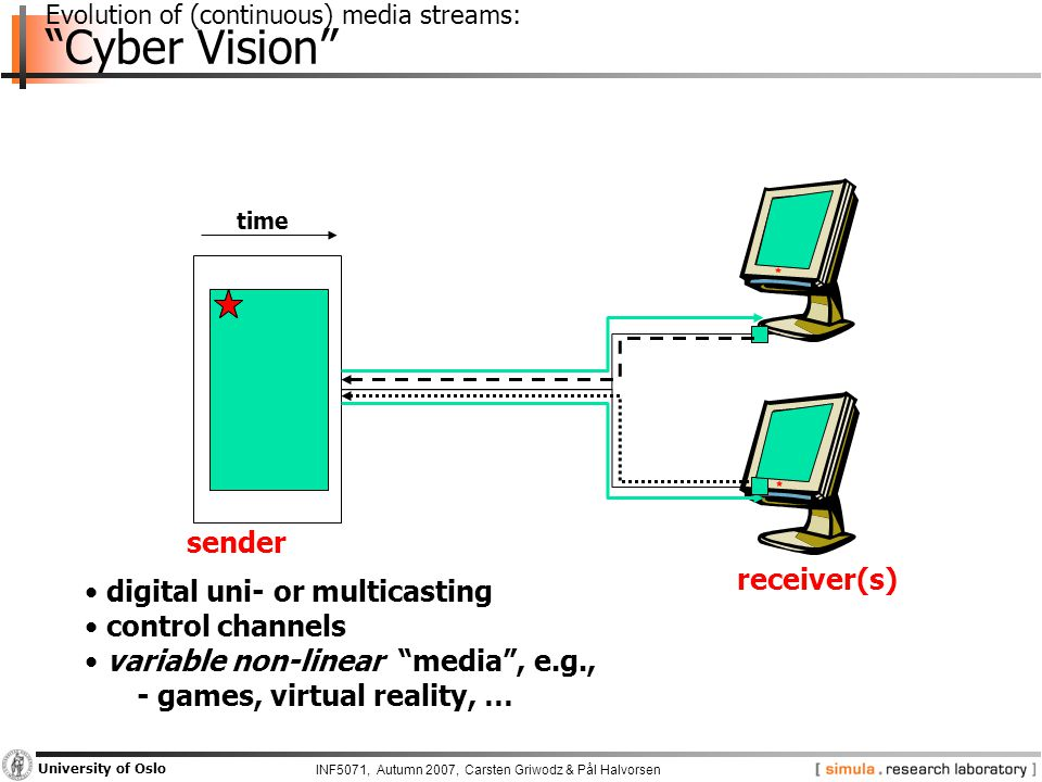 INF5071, Autumn 2007, Carsten Griwodz & Pål Halvorsen University of Oslo Evolution of (continuous) media streams: Cyber Vision sender time digital uni- or multicasting control channels variable non-linear media , e.g., - games, virtual reality, … receiver(s)