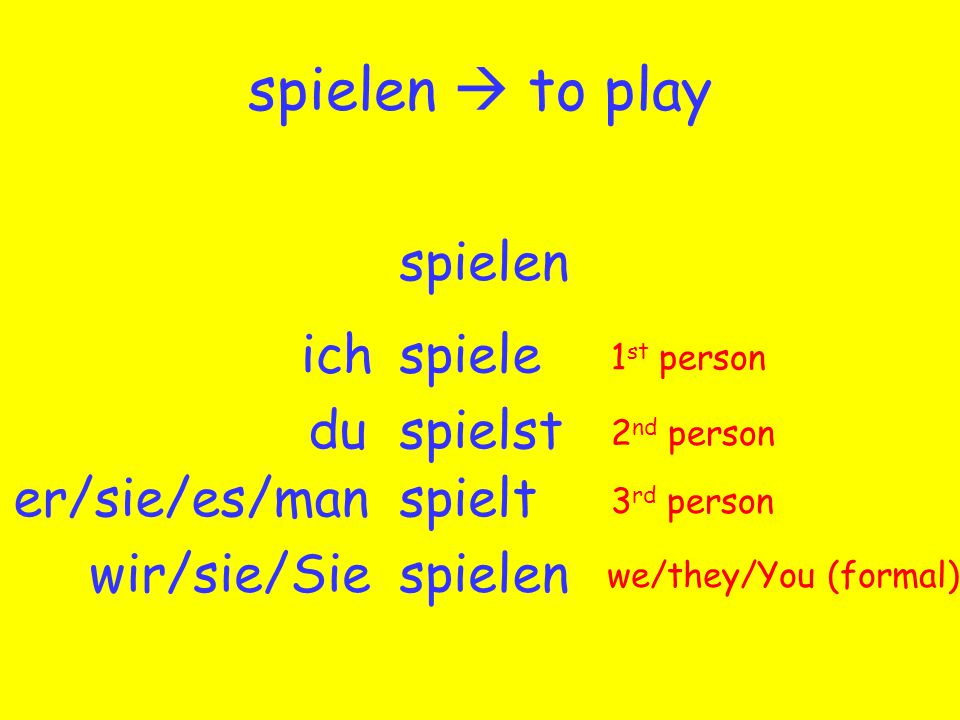 spielen  to play spielen spieleich spieldust spiel er/sie/es/man wir/sie/Sie t en 1 st person 2 nd person 3 rd person we/they/You (formal)