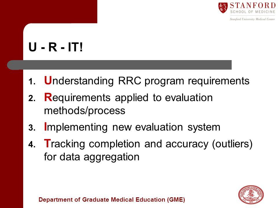 Department of Graduate Medical Education (GME) U - R - IT.