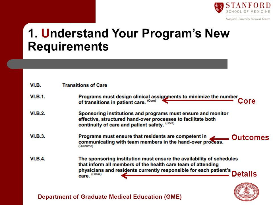 Department of Graduate Medical Education (GME) 1.