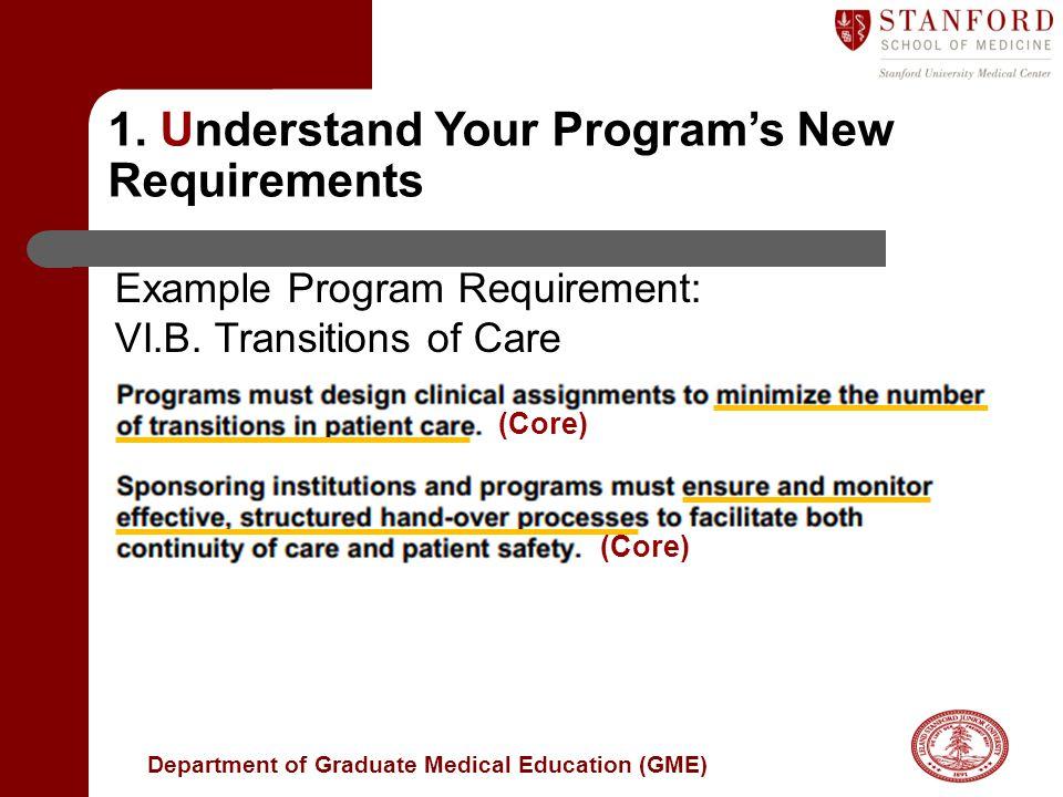 Department of Graduate Medical Education (GME) Example Program Requirement: VI.B.