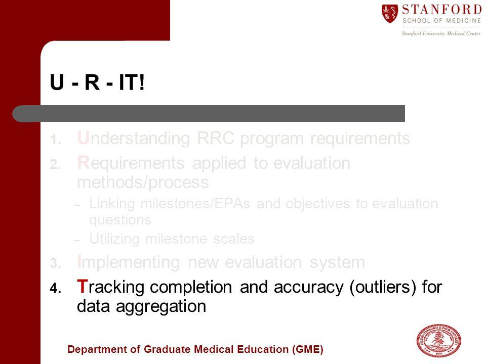 Department of Graduate Medical Education (GME) U - R - IT!