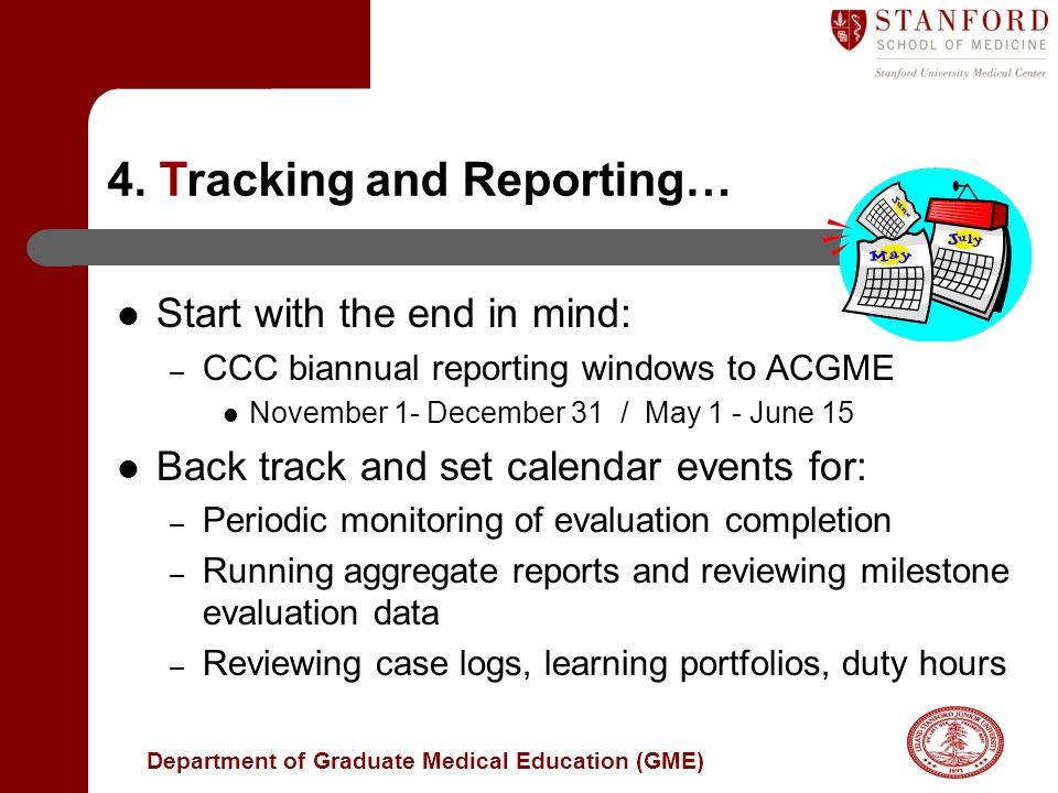 Department of Graduate Medical Education (GME) 4.