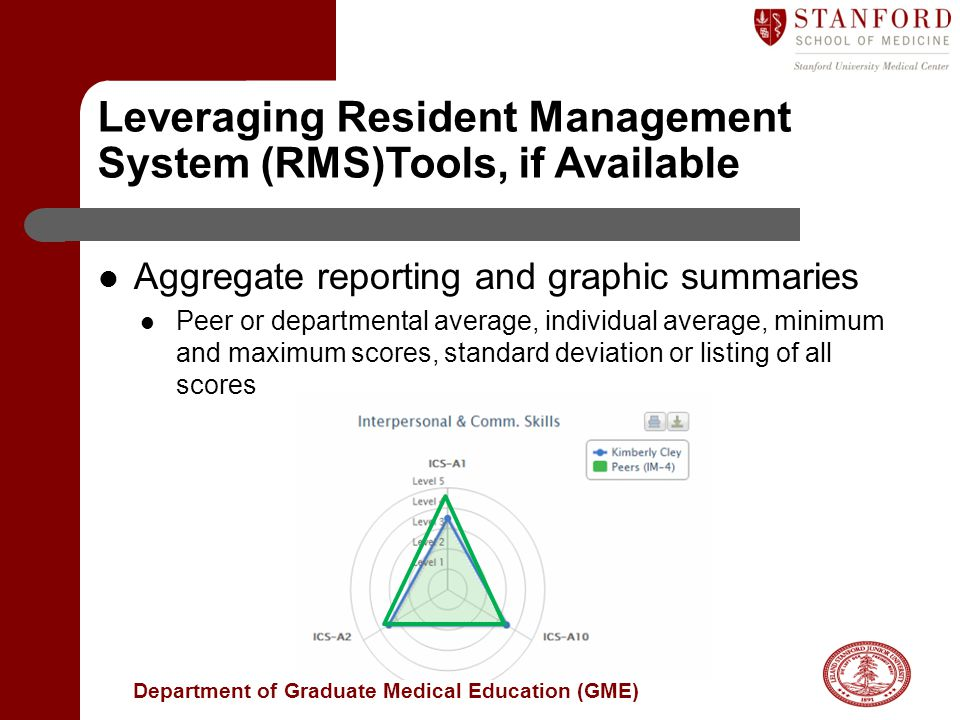 Department of Graduate Medical Education (GME) Aggregate reporting and graphic summaries Peer or departmental average, individual average, minimum and maximum scores, standard deviation or listing of all scores Leveraging Resident Management System (RMS)Tools, if Available