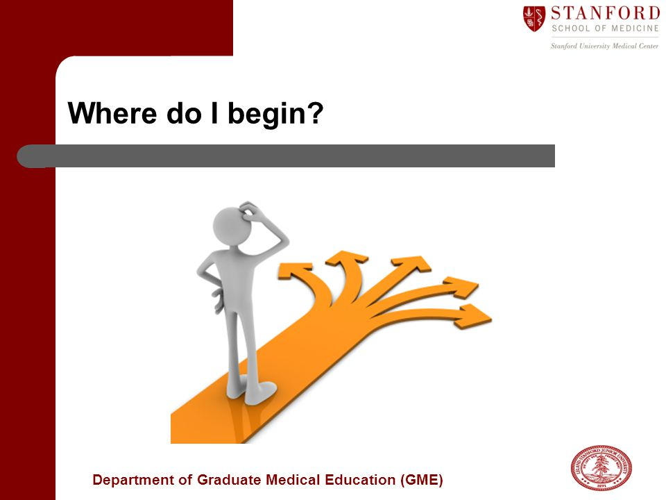 Department of Graduate Medical Education (GME) Where do I begin?