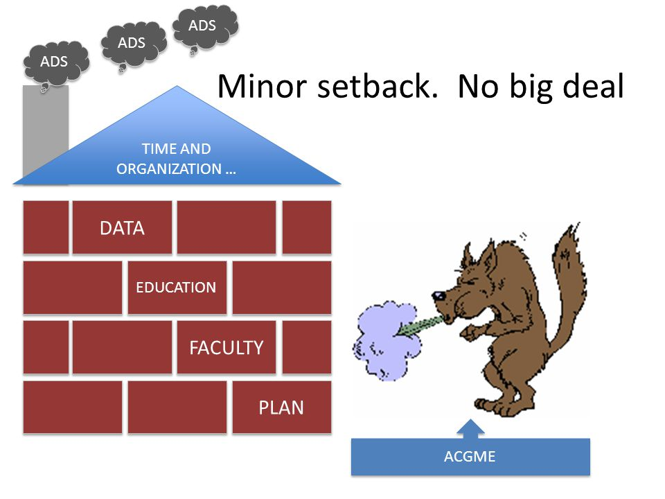 Minor setback. No big deal FACULTY PLAN TIME AND ORGANIZATION … ADS ACGME EDUCATION DATA