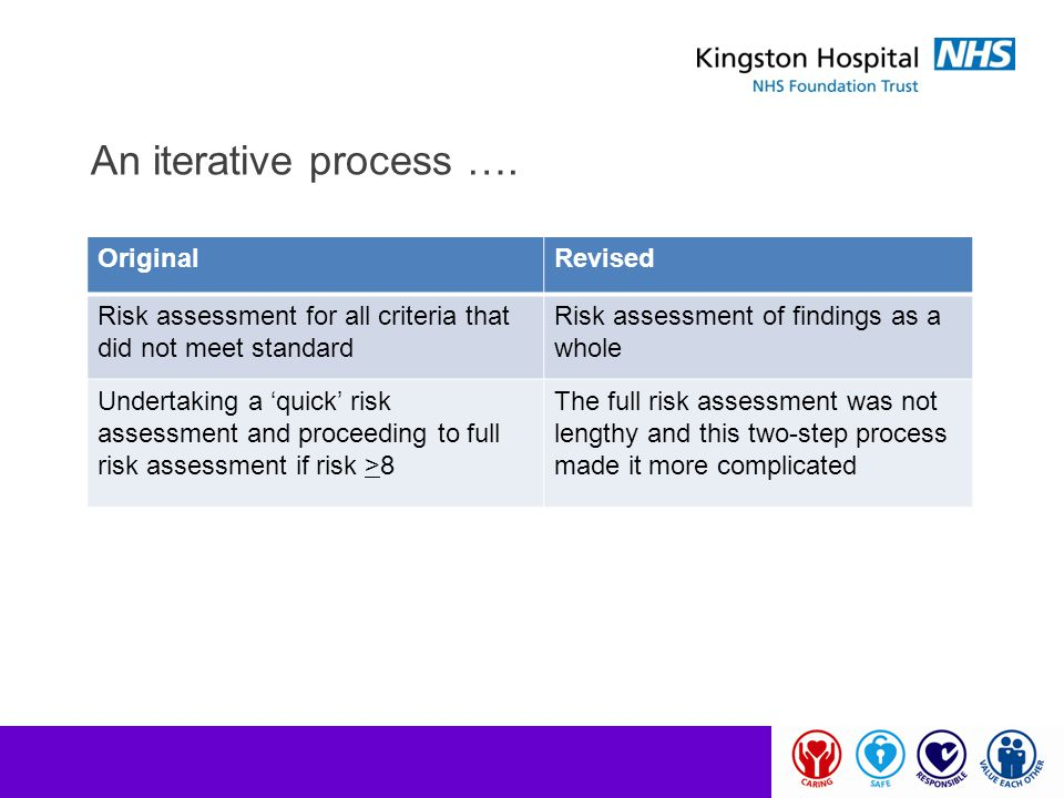 An iterative process …. OriginalRevised Risk assessment for all criteria that did not meet standard Risk assessment of findings as a whole Undertaking