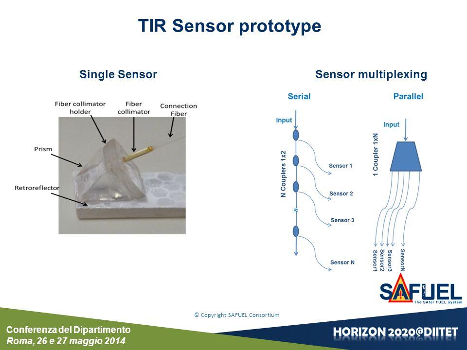 Conferenza del Dipartimento Roma, 26 e 27 maggio 2014 © Copyright SAFUEL Consortium TIR Sensor prototype Single Sensor Sensor multiplexing