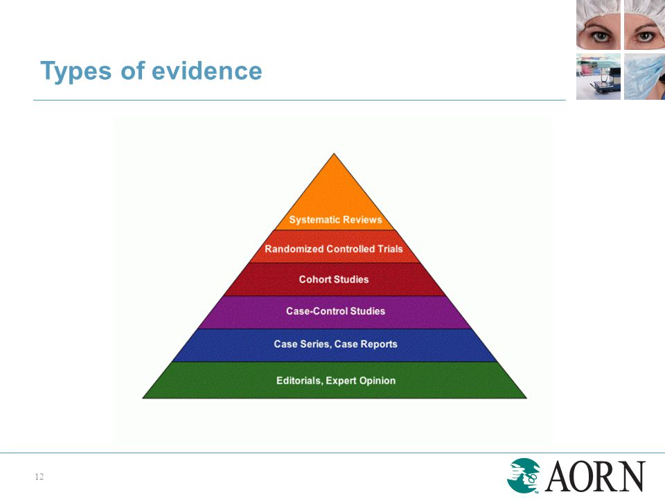 Types of evidence 12