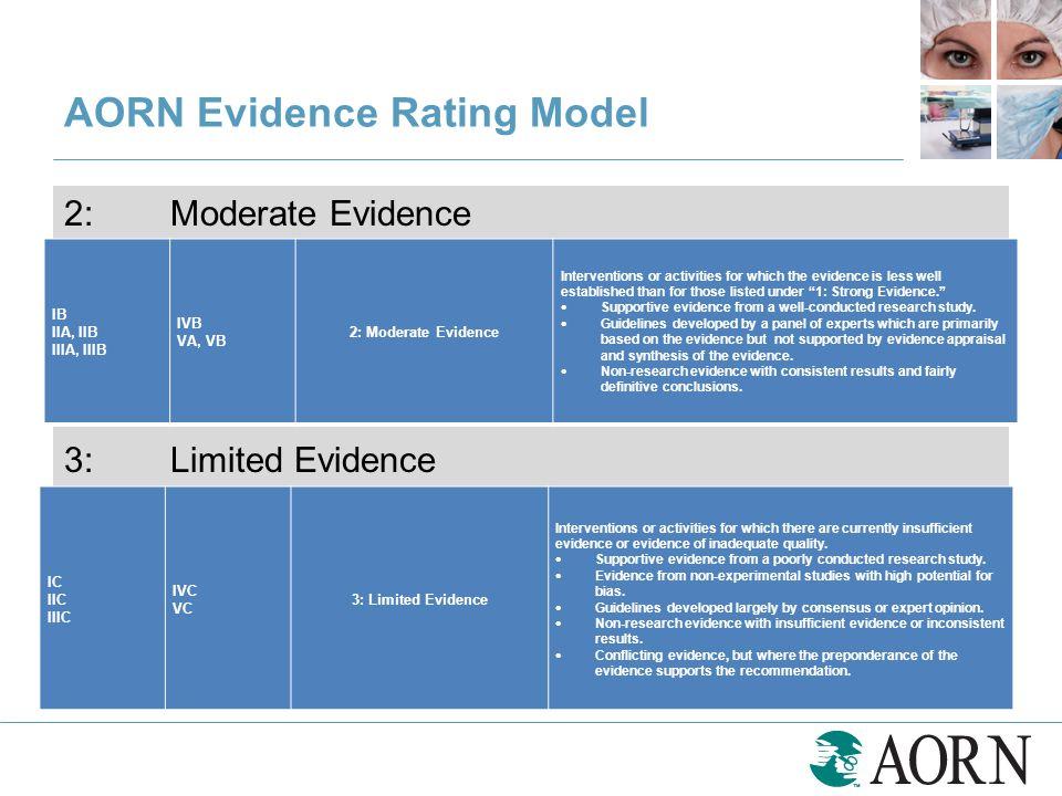 AORN Evidence Rating Model 2:Moderate Evidence 3:Limited Evidence IB IIA, IIB IIIA, IIIB IVB VA, VB 2: Moderate Evidence Interventions or activities f