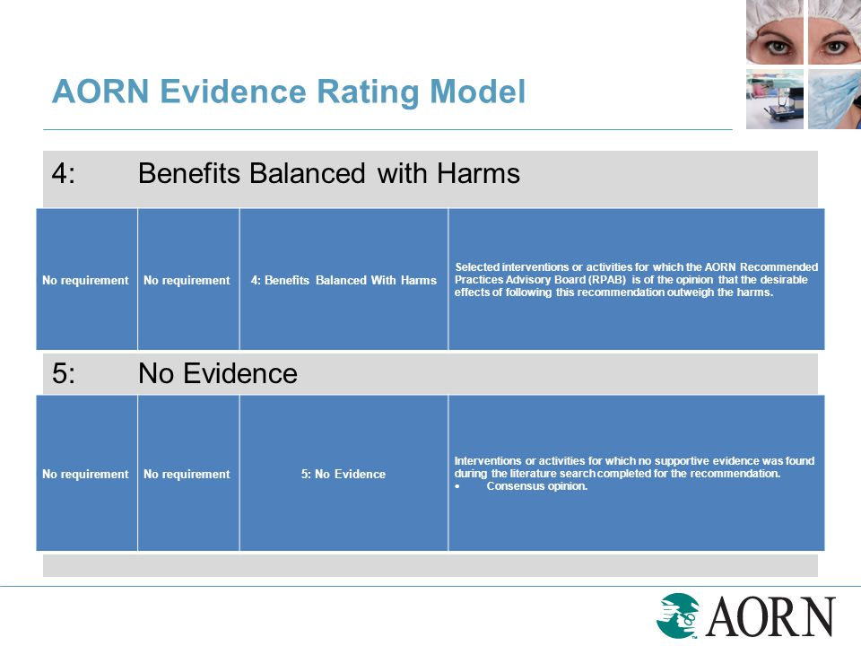 AORN Evidence Rating Model 4:Benefits Balanced with Harms 5:No Evidence No requirement 4: Benefits Balanced With Harms Selected interventions or activ