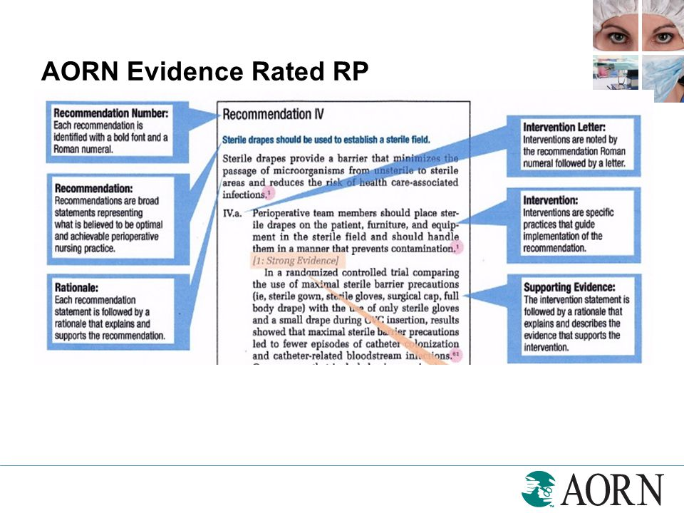 AORN Evidence Rated RP