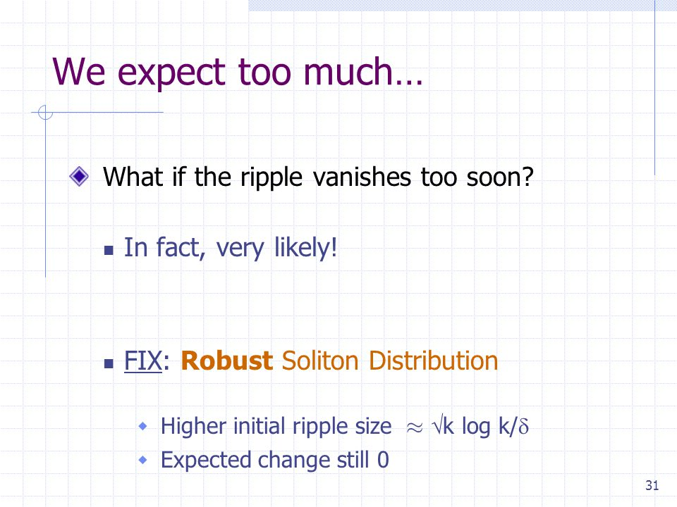 31 We expect too much… What if the ripple vanishes too soon.