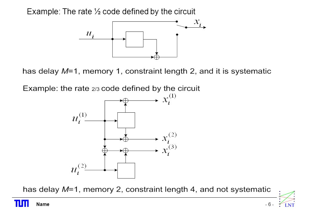 Name- 6 - Example: The rate ½ code defined by the circuit