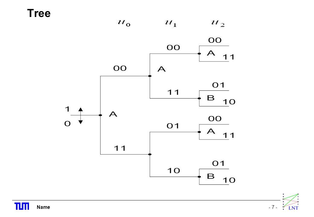 Name- 7 - Tree