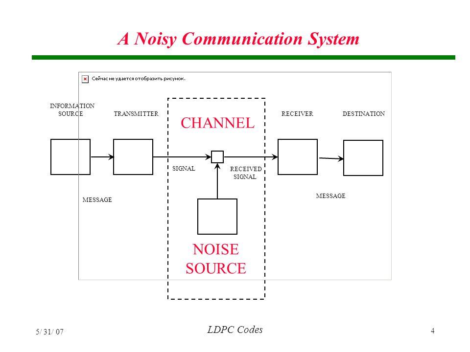 LDPC Codes 5/ 31/ 07 5 Channels 00 1 1 1-p p p Binary erasure channel BEC(ε) Binary symmetric channel BSC(p) 0 0 1 1 .