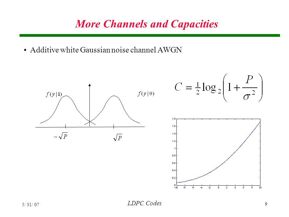 LDPC Codes 5/ 31/ 07 130 Density Evolution Density evolution must track probability distributions/densities of the log-likelihood ratio messages.