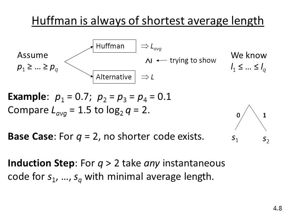 Huffman is always of shortest average length Assume p 1 ≥ … ≥ p q Huffman Alternative  L avg  L L ≥ trying to show We know l 1 ≤ … ≤ l q Example: p 1 = 0.7; p 2 = p 3 = p 4 = 0.1 Compare L avg = 1.5 to log 2 q = 2.