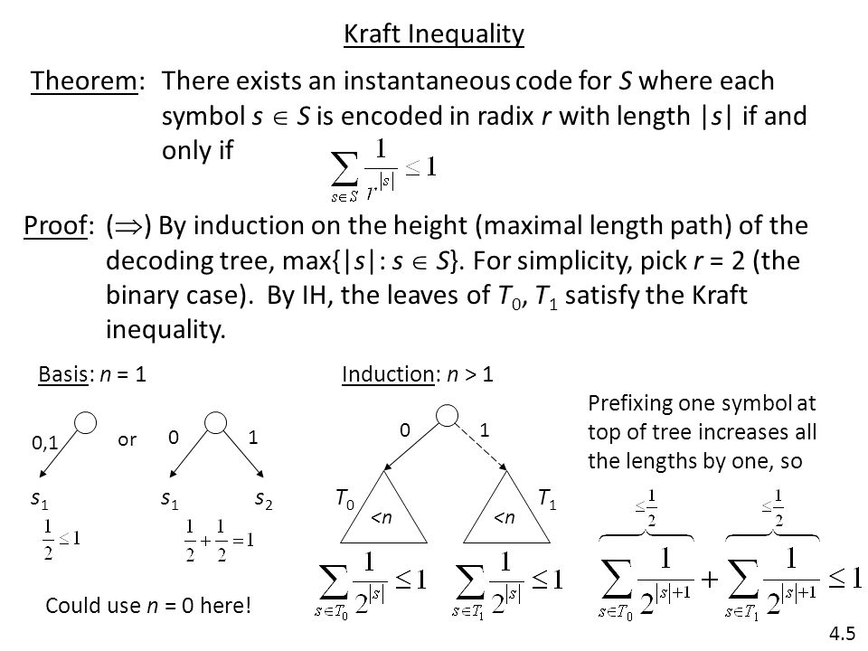 Kraft Inequality Basis: n = 1 s1s1 0,1 s1s1 0 s2s2 1 or Induction: n > 1 01 <n T0T0 T1T1 Prefixing one symbol at top of tree increases all the lengths by one, so Theorem:There exists an instantaneous code for S where each symbol s  S is encoded in radix r with length |s| if and only if Proof: (  ) By induction on the height (maximal length path) of the decoding tree, max{|s|: s  S}.