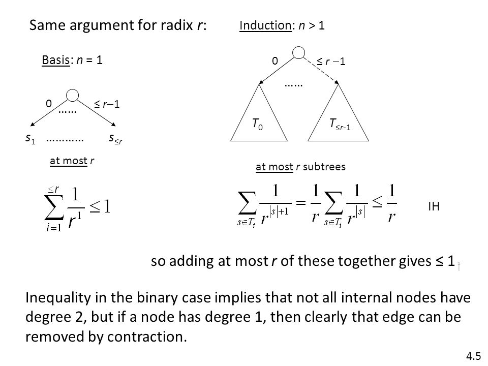 Same argument for radix r: Basis: n = 1 s1s1 0 s≤rs≤r ≤ r  1 …… ………… at most r Induction: n > 1 0 ≤ r  1 T0T0 T ≤r-1 at most r subtrees IH so adding at most r of these together gives ≤ 1  Inequality in the binary case implies that not all internal nodes have degree 2, but if a node has degree 1, then clearly that edge can be removed by contraction.