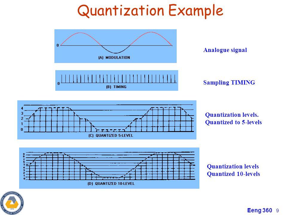 Eeng 360 9 Quantization Example Analogue signal Sampling TIMING Quantization levels. Quantized to 5-levels Quantization levels Quantized 10-levels