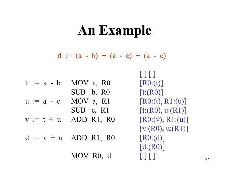 22 An Example d := (a - b) + (a - c) + (a - c) [ ] t := a - bMOV a, R0[R0:(t)] SUB b, R0[t:(R0)] u := a - cMOV a, R1[R0:(t), R1:(u)] SUB c, R1[t:(R0), u:(R1)] v := t + uADD R1, R0[R0:(v), R1:(u)] [v:(R0), u:(R1)] d := v + uADD R1, R0[R0:(d)] [d:(R0)] MOV R0, d[ ] [ ]
