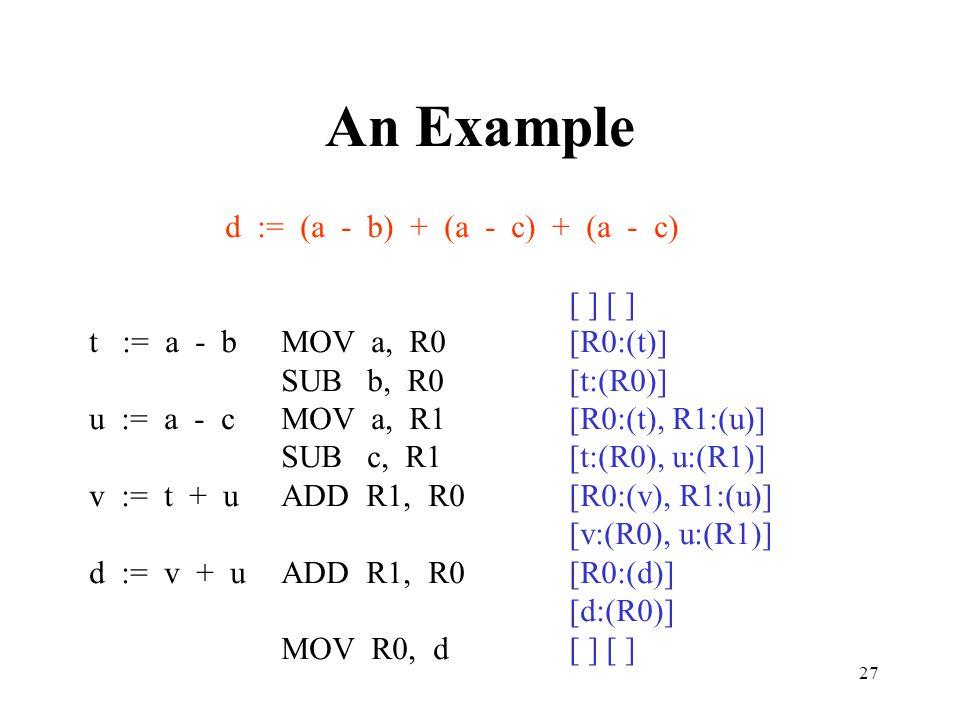 27 An Example d := (a - b) + (a - c) + (a - c) [ ] t := a - bMOV a, R0[R0:(t)] SUB b, R0[t:(R0)] u := a - cMOV a, R1[R0:(t), R1:(u)] SUB c, R1[t:(R0), u:(R1)] v := t + uADD R1, R0[R0:(v), R1:(u)] [v:(R0), u:(R1)] d := v + uADD R1, R0[R0:(d)] [d:(R0)] MOV R0, d[ ] [ ]