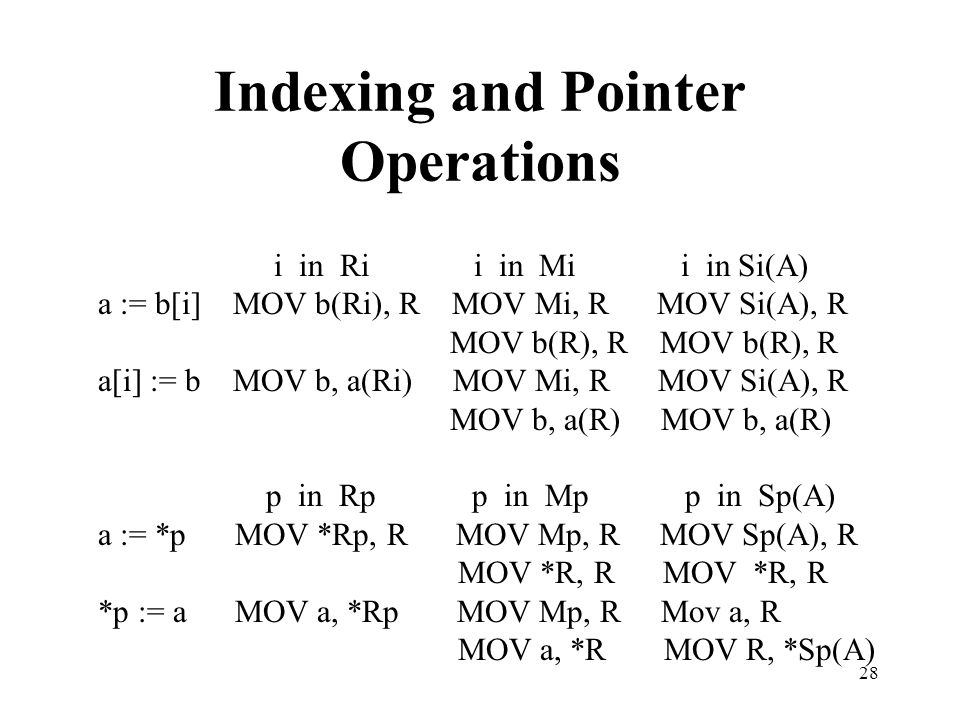 28 Indexing and Pointer Operations i in Ri i in Mi i in Si(A) a := b[i] MOV b(Ri), R MOV Mi, R MOV Si(A), R MOV b(R), R MOV b(R), R a[i] := b MOV b, a(Ri) MOV Mi, R MOV Si(A), R MOV b, a(R) MOV b, a(R) p in Rp p in Mp p in Sp(A) a := *p MOV *Rp, R MOV Mp, R MOV Sp(A), R MOV *R, R MOV *R, R *p := a MOV a, *Rp MOV Mp, R Mov a, R MOV a, *R MOV R, *Sp(A)