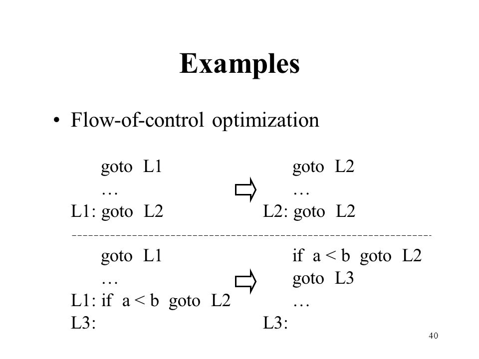 40 Examples Flow-of-control optimization goto L1goto L2 …… L1: goto L2 L2: goto L2 goto L1if a < b goto L2 …goto L3 L1: if a < b goto L2… L3: L3: