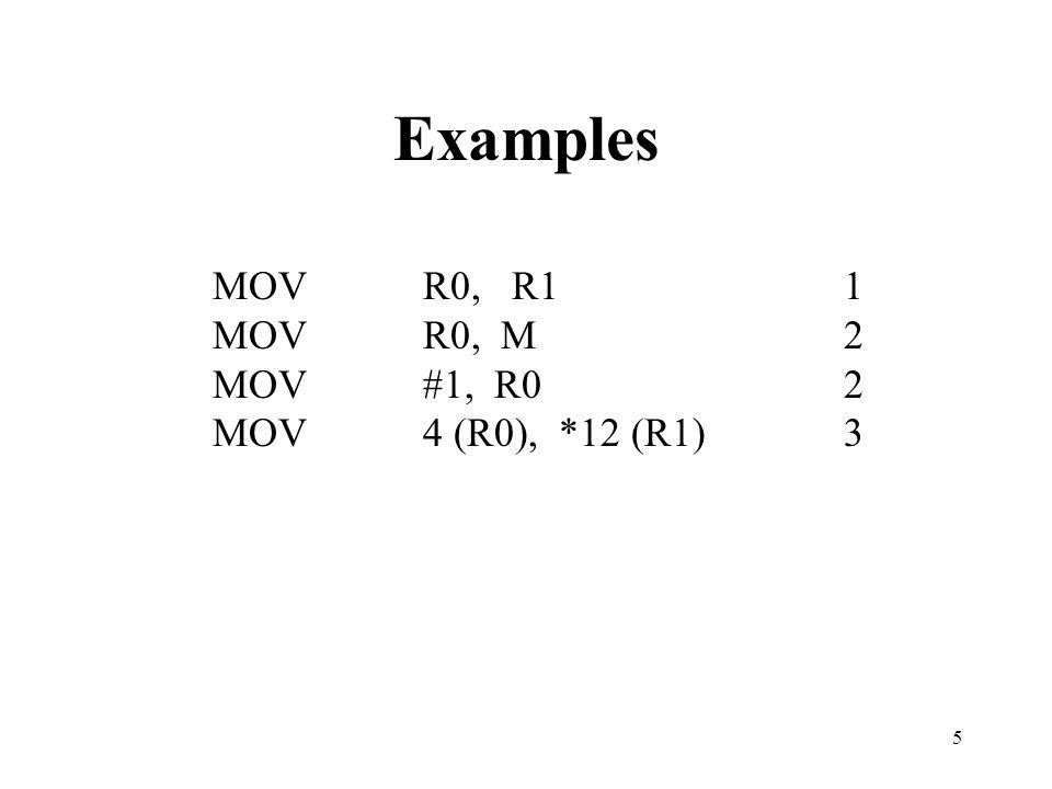5 Examples MOVR0, R11 MOVR0, M2 MOV#1, R02 MOV4 (R0), *12 (R1)3