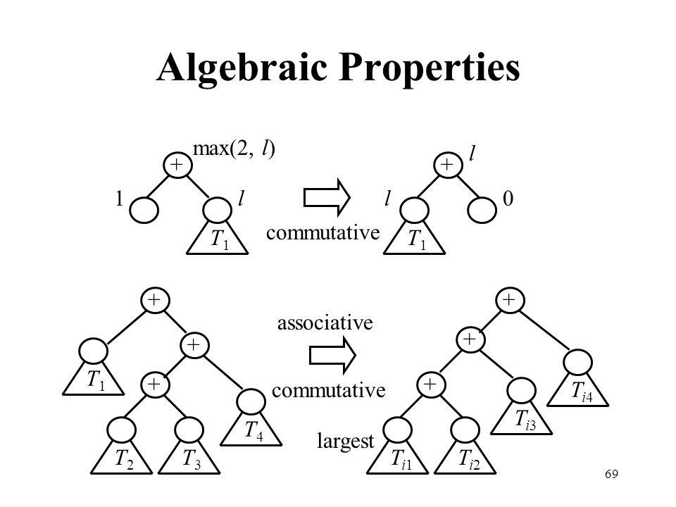 69 Algebraic Properties + T1T1 + T1T1 1l max(2, l) l0 l Ti3Ti3 + Ti1Ti1 Ti2Ti2 + Ti4Ti4 ++ T1T1 T4T4 + T2T2 T3T3 + commutative associative largest