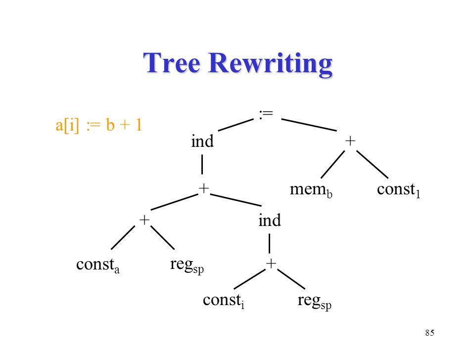 85 Tree Rewriting := ind+ mem b const 1 + + + ind const i const a reg sp a[i] := b + 1