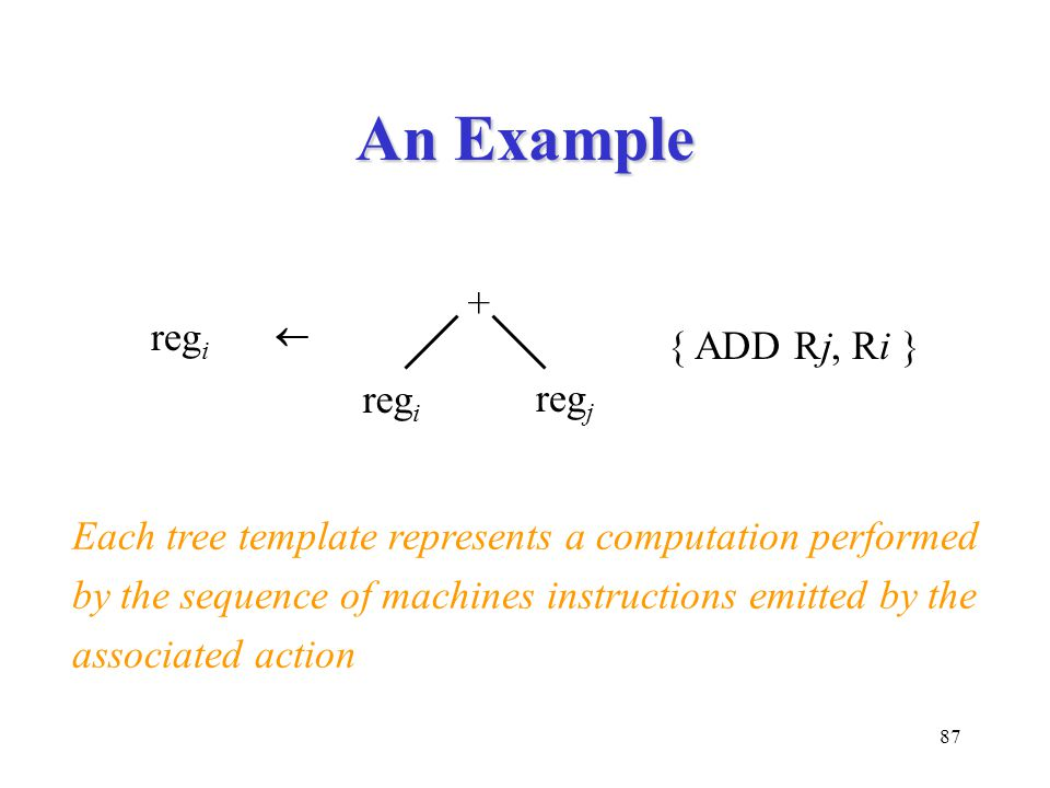87 An Example reg i  + reg j { ADD Rj, Ri } Each tree template represents a computation performed by the sequence of machines instructions emitted by the associated action