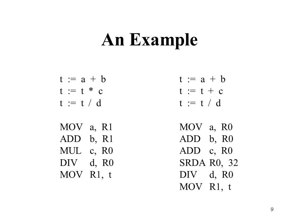 9 An Example t := a + b t := t * ct := t + ct := t / d MOVa, R1MOVa, R0 ADDb, R1ADDb, R0 MULc, R0ADDc, R0 DIVd, R0SRDAR0, 32 MOVR1, tDIVd, R0 MOVR1, t