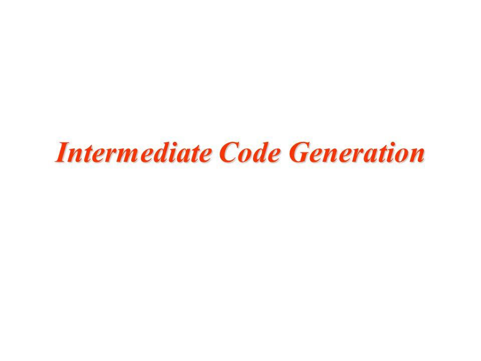 22 Nested Procedures P  D D  D ; D | id : T | proc id ; D ; S nilheader a x readarray exchange quicksort i header k v partition header i j