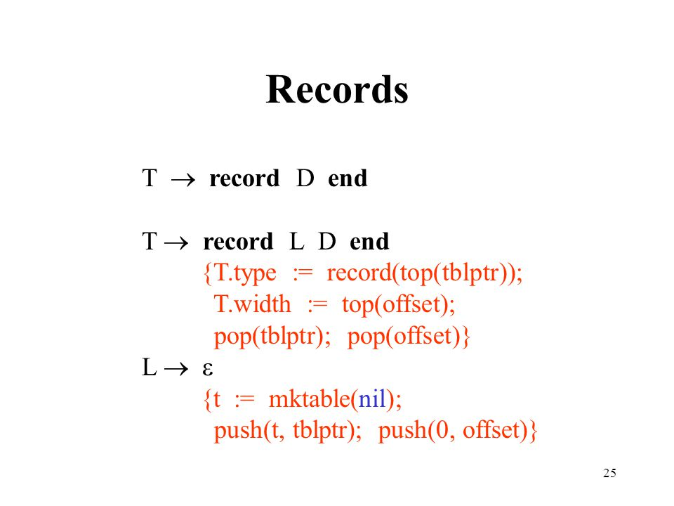 25 Records T  record D end T  record L D end {T.type := record(top(tblptr)); T.width := top(offset); pop(tblptr); pop(offset)} L   {t := mktable(n