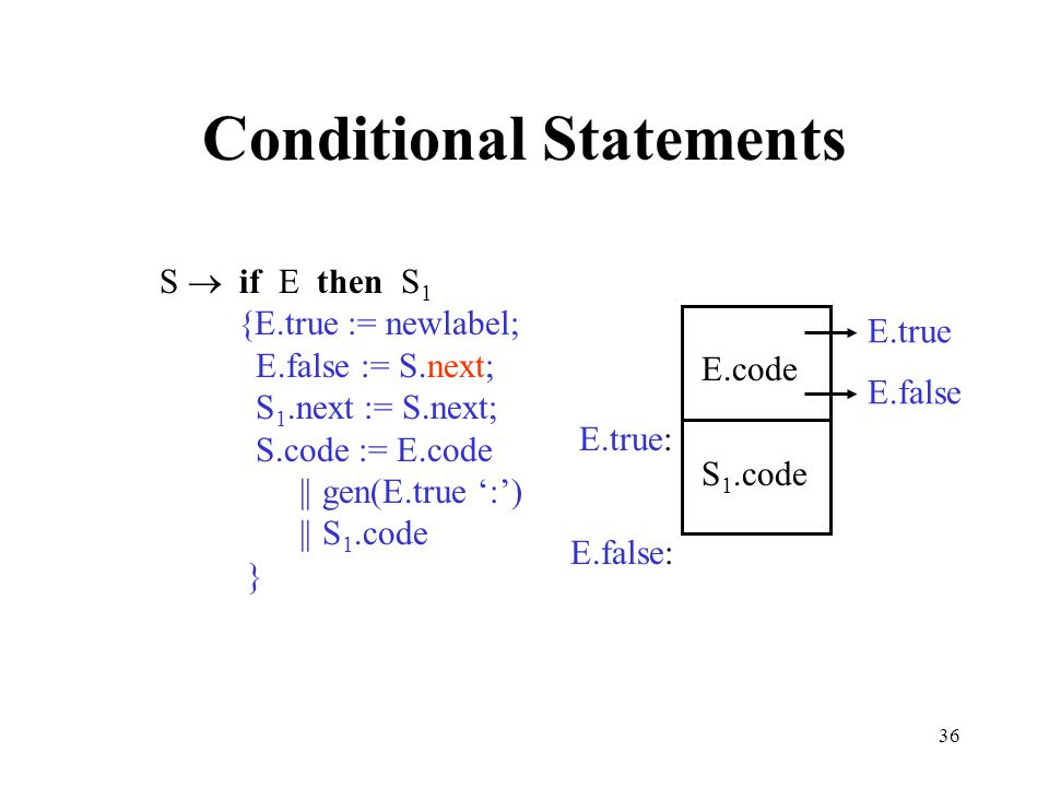 36 Conditional Statements S  if E then S 1 {E.true := newlabel; E.false := S.next; S 1.next := S.next; S.code := E.code || gen(E.true ':') || S 1.cod