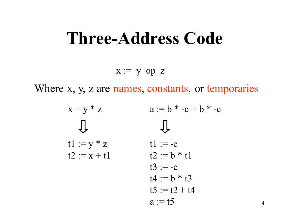 5 Types of Three-Address Code Assignment statementx := y op z Assignment statementx := op y Copy statementx := y Unconditional jumpgoto L Conditional jumpif x relop y goto L Procedural callparam x call p, n return y