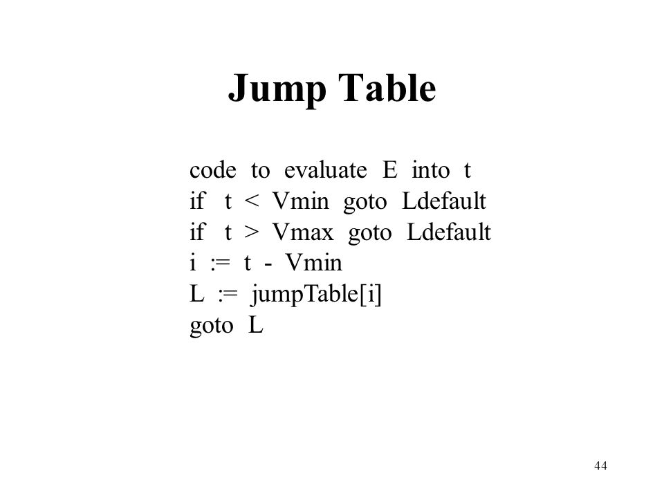 44 Jump Table code to evaluate E into t if t < Vmin goto Ldefault if t > Vmax goto Ldefault i := t - Vmin L := jumpTable[i] goto L