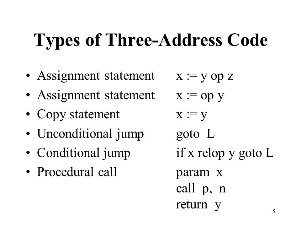 6 Types of Three-Address Code Indexed assignmentx := y[i] x[i] := y Address and pointer assignment x := &y x := *y *x := y
