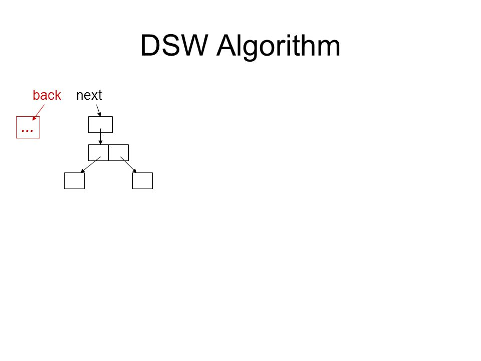 DSW Algorithm … backnext