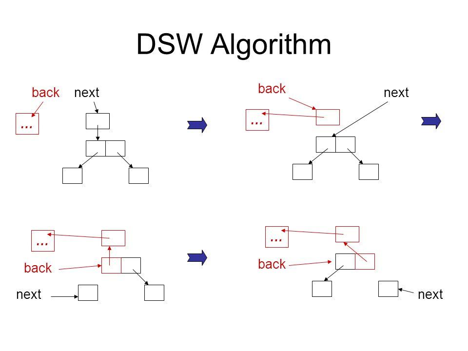 DSW Algorithm … backnext … back next … back next … back next