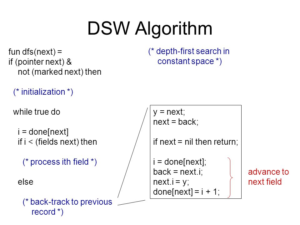 DSW Algorithm fun dfs(next) = if (pointer next) & not (marked next) then (* initialization *) while true do i = done[next] if i < (fields next) then (* process ith field *) else (* back-track to previous record *) y = next; next = back; if next = nil then return; i = done[next]; back = next.i; next.i = y; done[next] = i + 1; (* depth-first search in constant space *) advance to next field