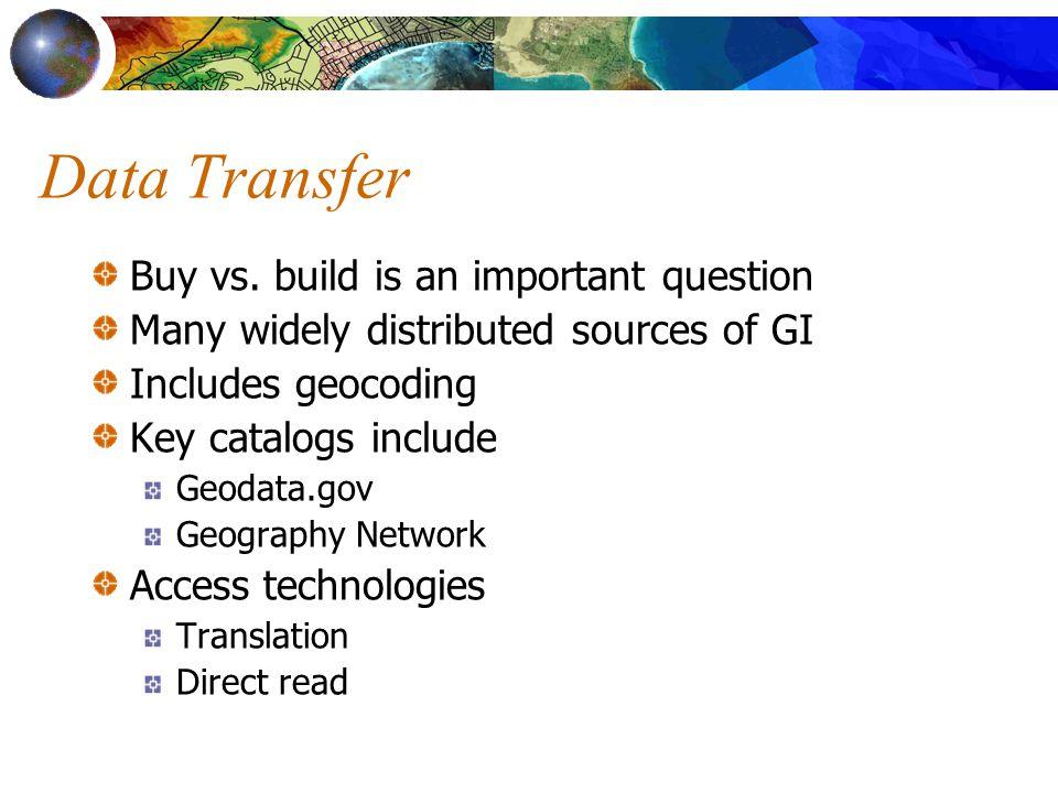 Data Transfer Buy vs.