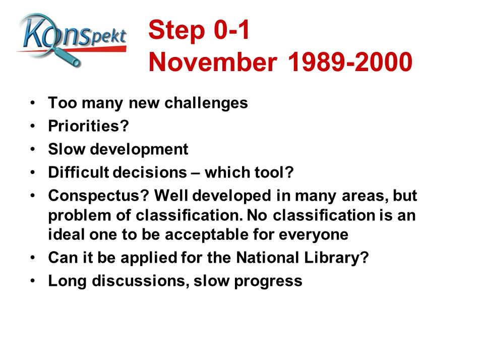Step 0-1 November 1989-2000 Too many new challenges Priorities? Slow development Difficult decisions – which tool? Conspectus? Well developed in many