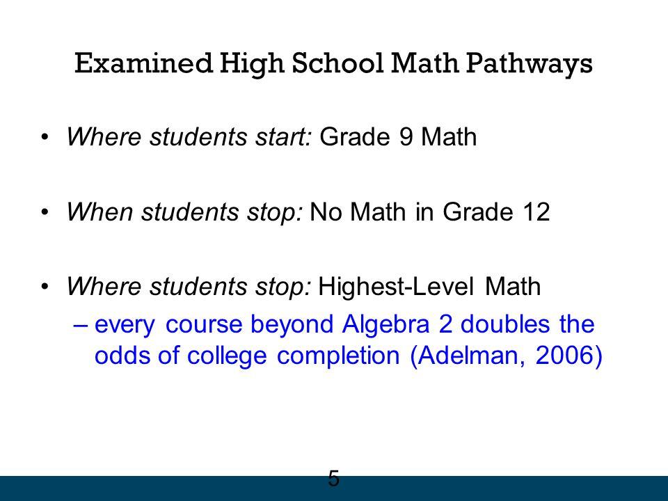 Sample: 2920 12 th Grade Students 6