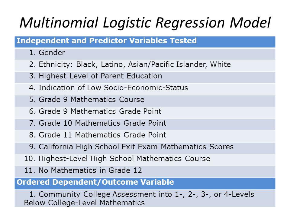 CC Math Assessment Placement 8
