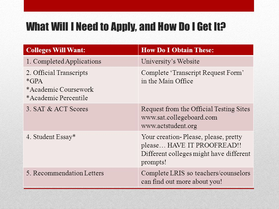 What Will I Need to Apply, and How Do I Get It? Colleges Will Want:How Do I Obtain These: 1. Completed ApplicationsUniversity's Website 2. Official Tr