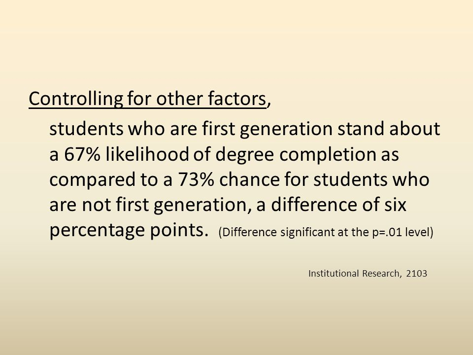 Controlling for other factors, students who are first generation stand about a 67% likelihood of degree completion as compared to a 73% chance for students who are not first generation, a difference of six percentage points.