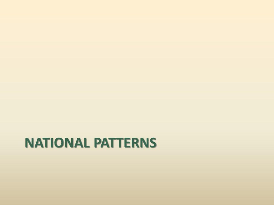 NATIONAL PATTERNS